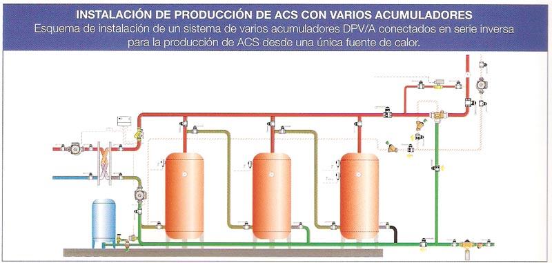 Instalación de producción de ACS con varios acumuladores